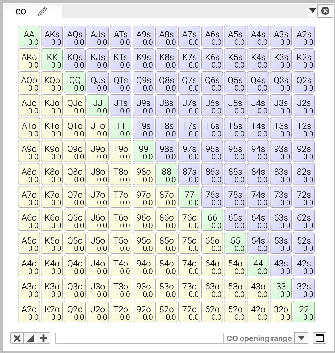 Cutoff player range widget of PokerRanger