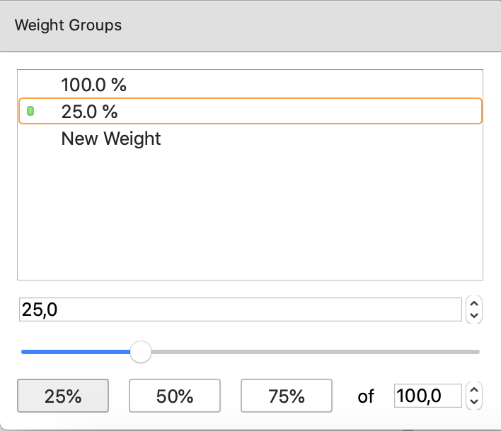 25% weight group