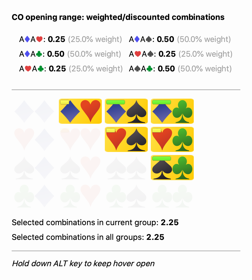 Aces with hearts are only weighted by 25%