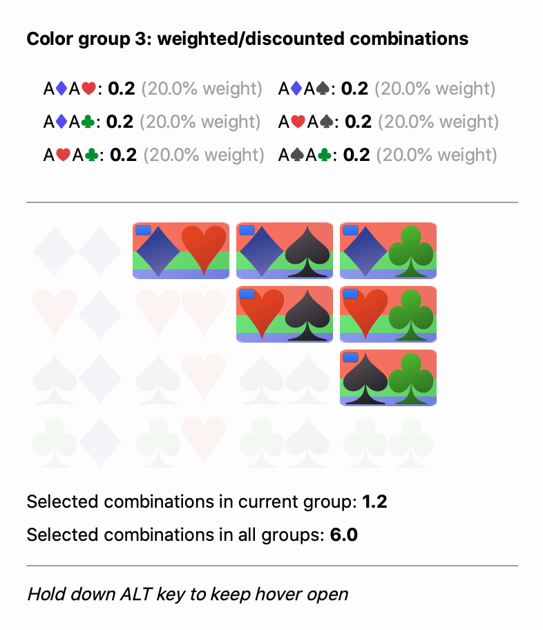 Different weights for multiple suits of Aces